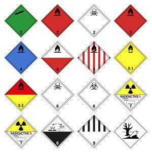 Nalepki ostrzegawcze ADR – wzory