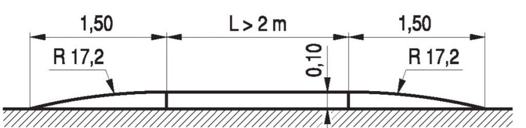 Wymiary liniowego progu zwalniającego płytowego U-16b