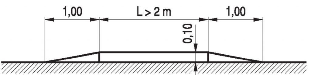 Wymiary liniowego progu zwalniającego płytowego U-16 c