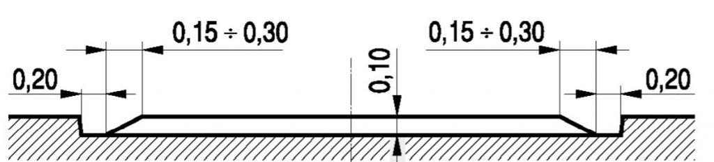 Kształty i wymiary progu zwalniającego o zmniejszonej szerokości w poprzecznym przekroju jezdni
